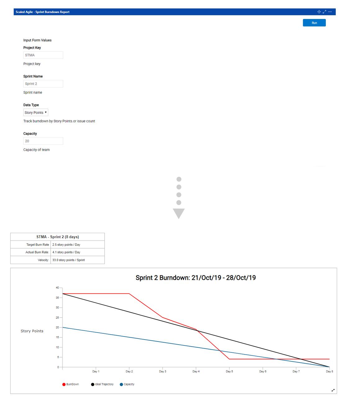 VisualScript burndown chart using parameters
