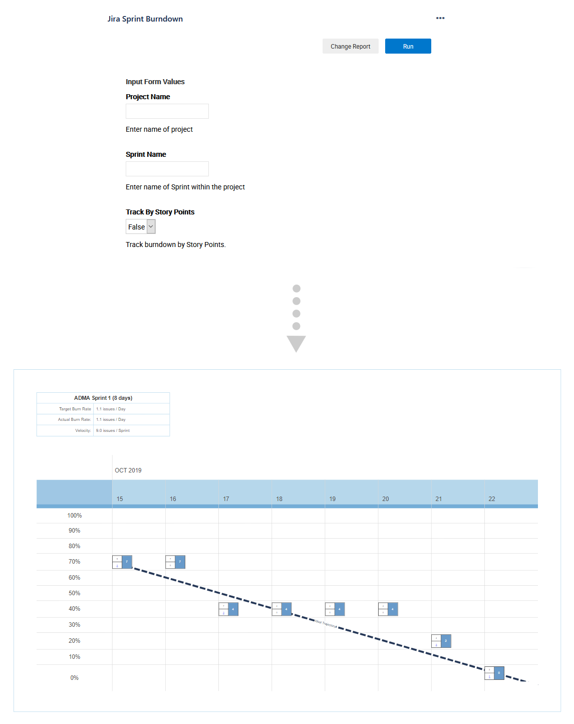 VisualScript burndown chart using parameters