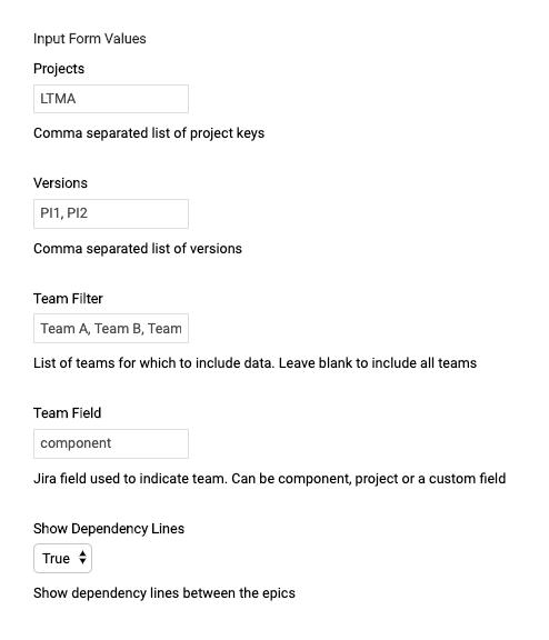 VisualScript feature roadmap parameters