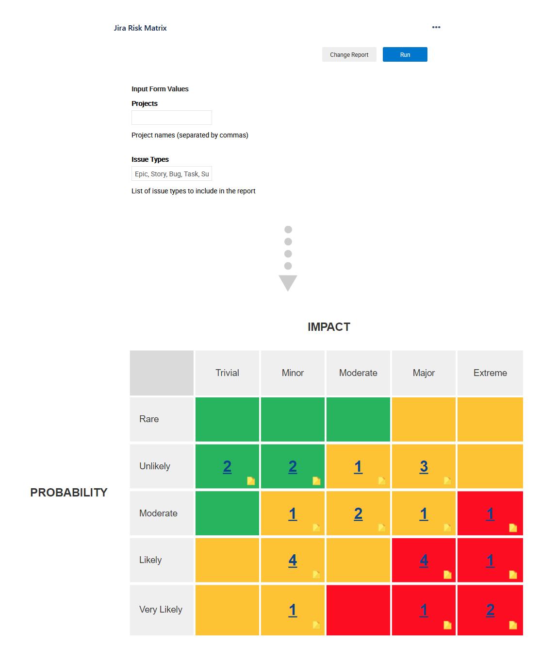 VisualScript risk matrix